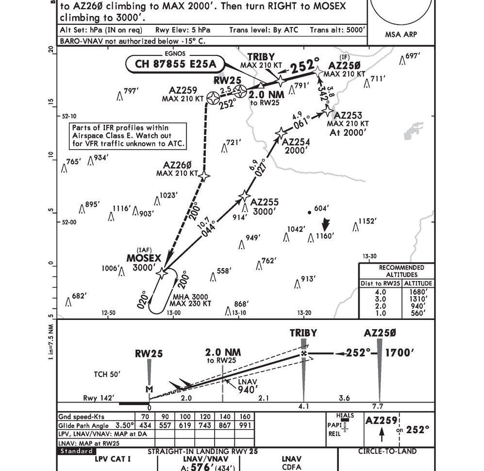 Der RNP 25 Approach in Schönhagen - Karte nicht zur Navigation geeignet!