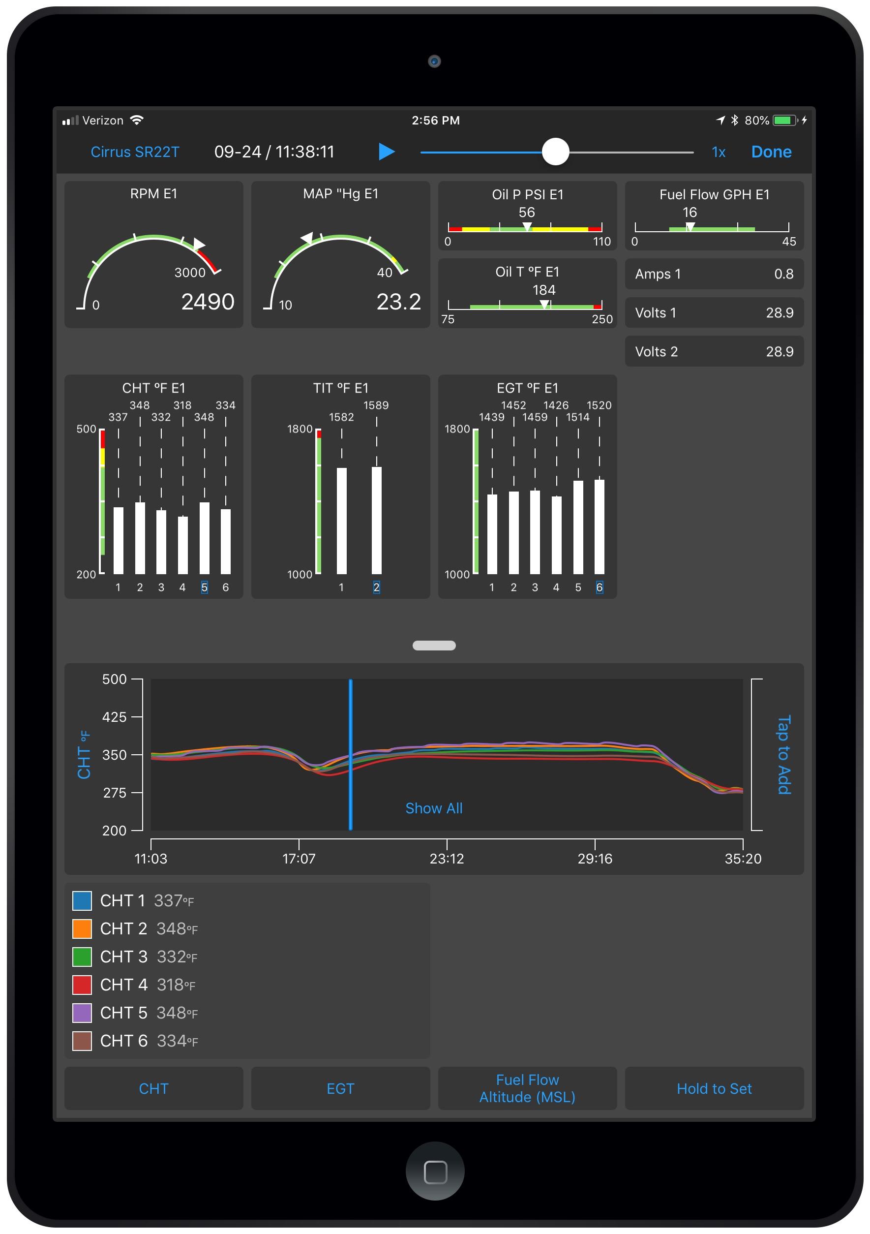 Motordaten in der Pilot App